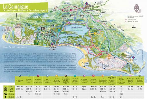 Top Parc naturel régional de Camargue KL92